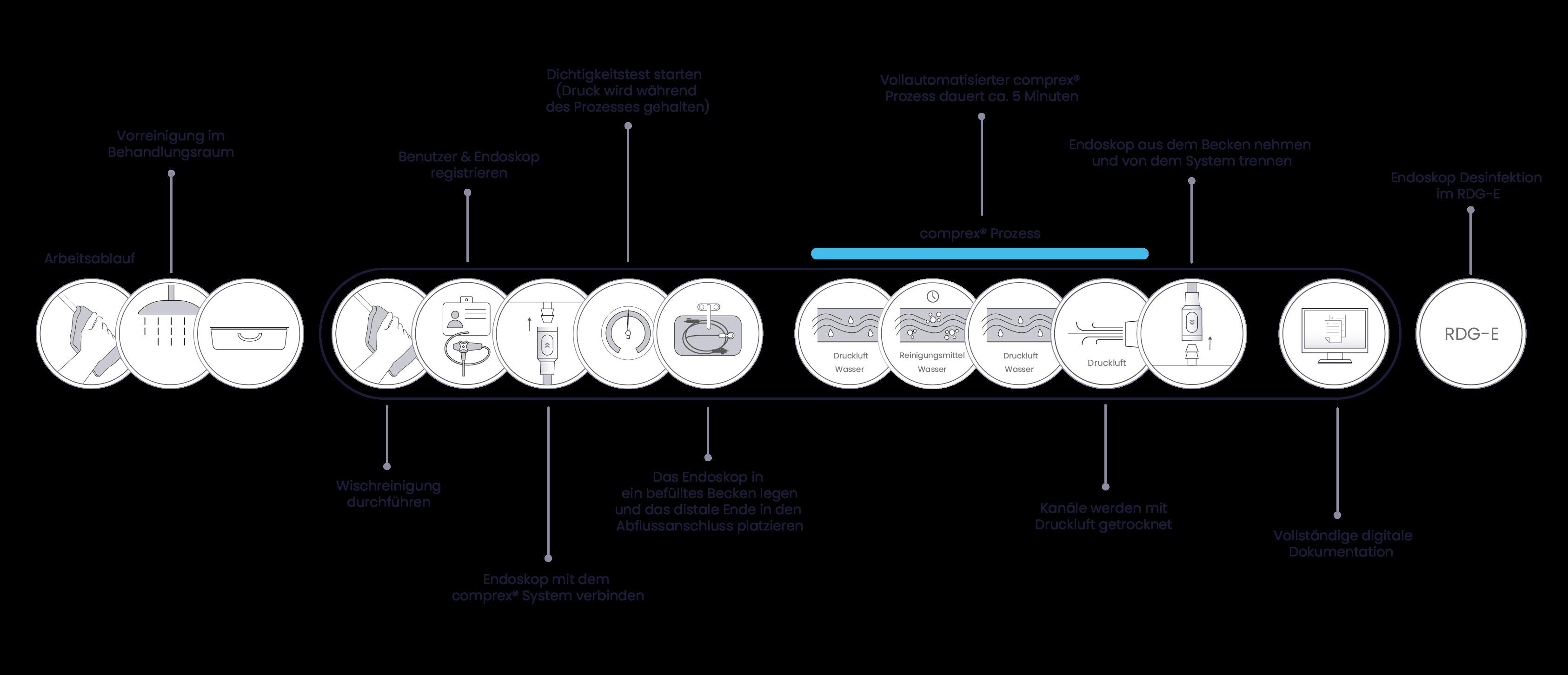 Comprex_System_Visualisierung_210706_EN_hor_Zeichenfläche 1 Kopie 5
