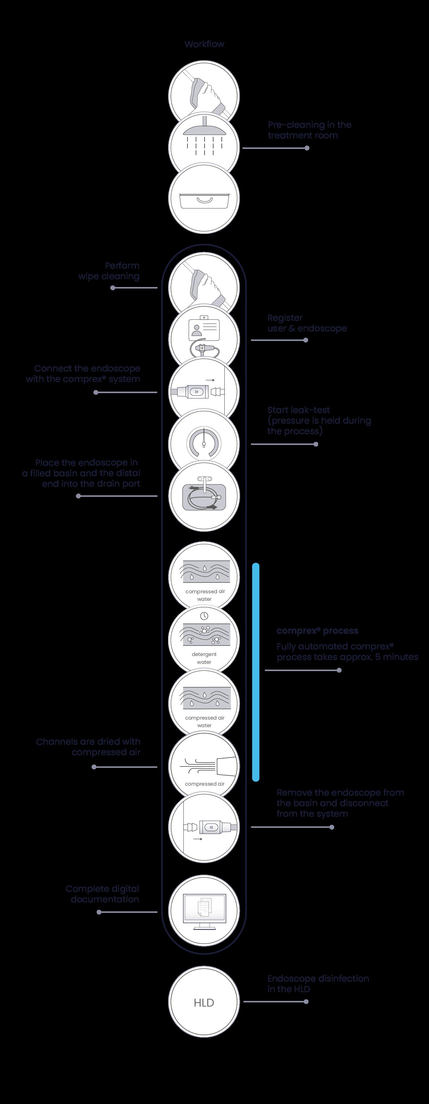 Comprex_System_Visualisierung_vert-06